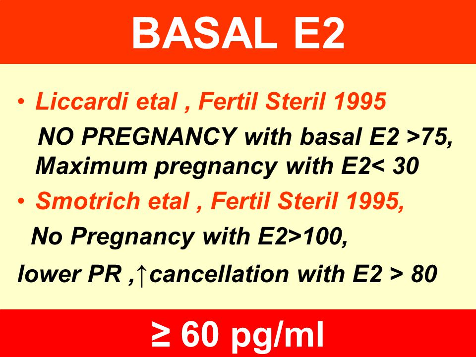 BASAL E2 ≥ 60 pg/ml Liccardi etal , Fertil Steril 1995