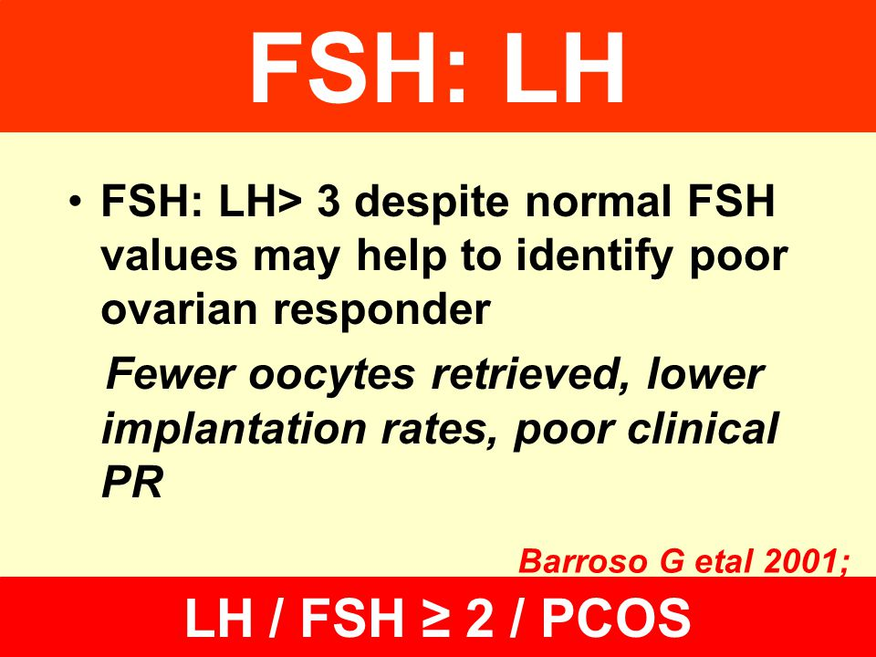 FSH: LH FSH: LH> 3 despite normal FSH values may help to identify poor ovarian responder.