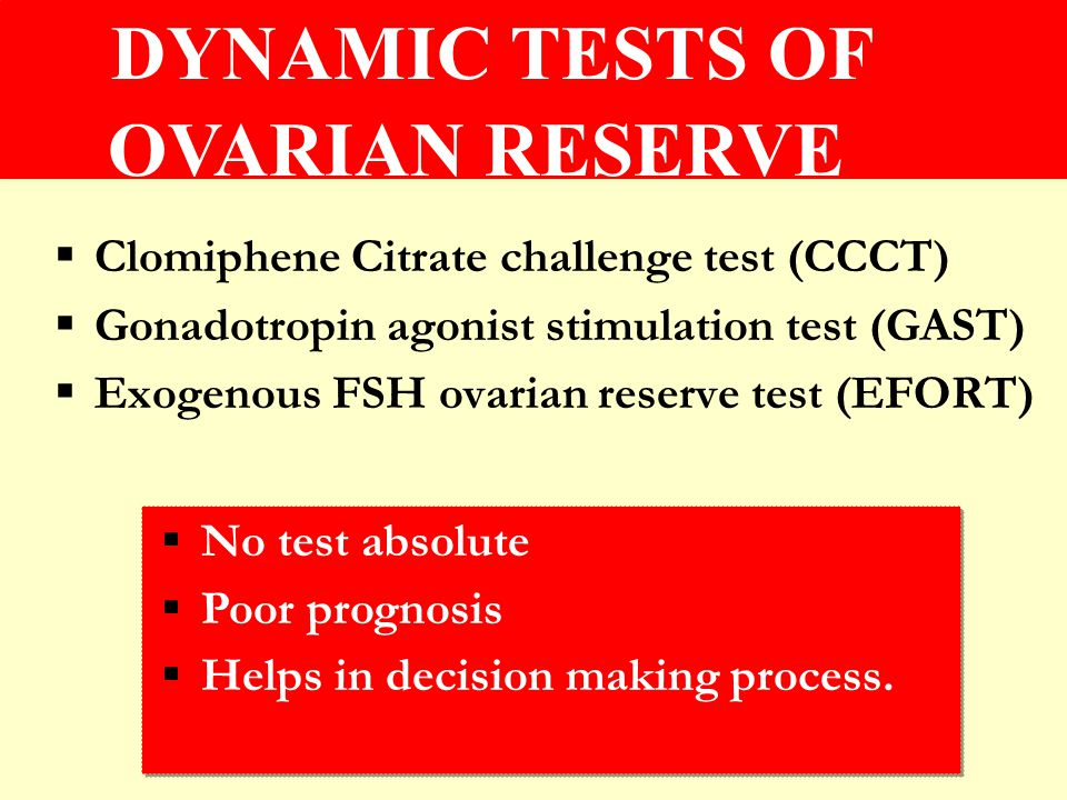 DYNAMIC TESTS OF OVARIAN RESERVE
