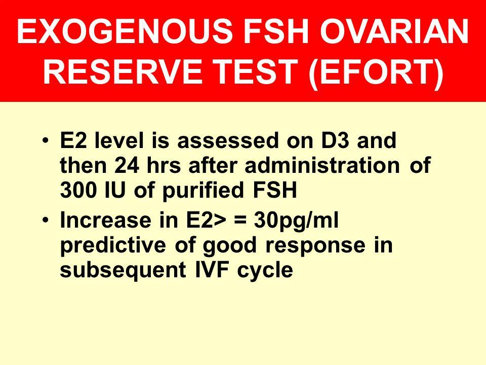 EXOGENOUS FSH OVARIAN RESERVE TEST (EFORT)