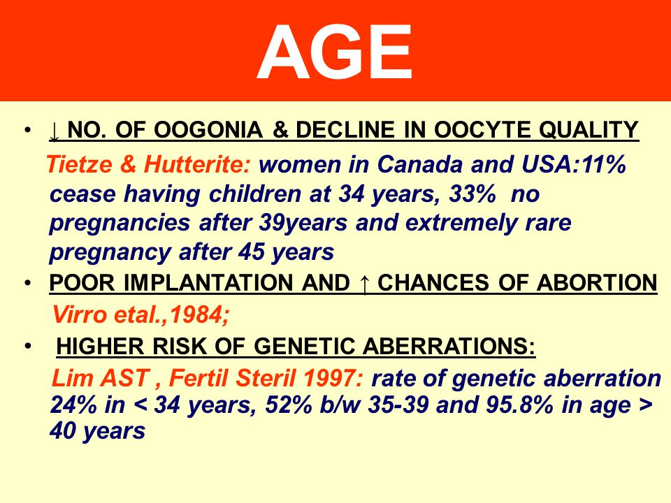 AGE ↓ NO. OF OOGONIA & DECLINE IN OOCYTE QUALITY.