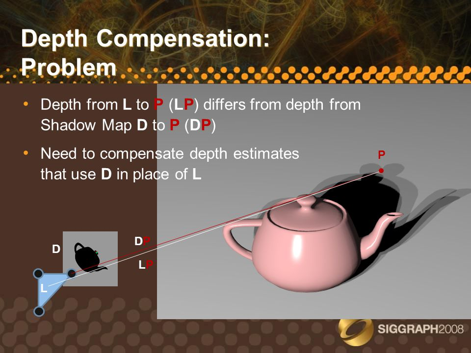 Depth Compensation: Problem