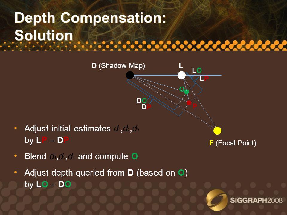 Depth Compensation: Solution
