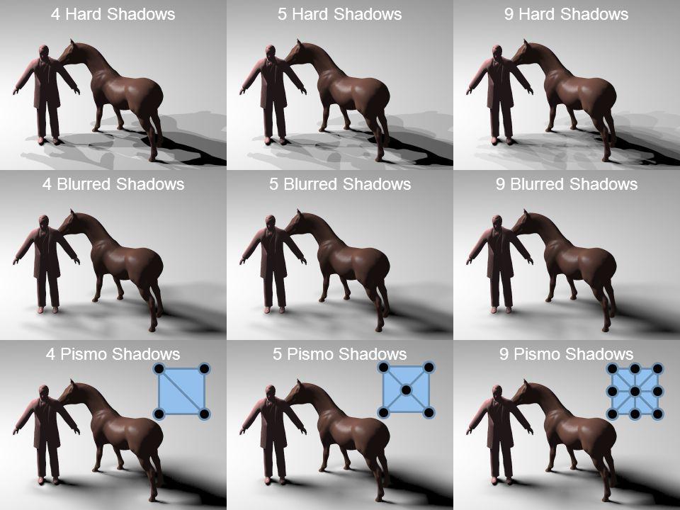 4 Hard Shadows 5 Hard Shadows. 9 Hard Shadows. 9 Blurred Shadows. 4 Blurred Shadows. 5 Blurred Shadows.