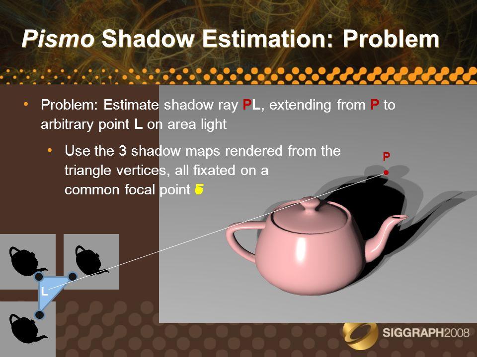Pismo Shadow Estimation: Problem
