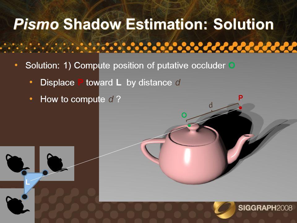 Pismo Shadow Estimation: Solution
