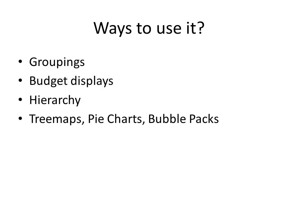 Ways to use it Groupings Budget displays Hierarchy