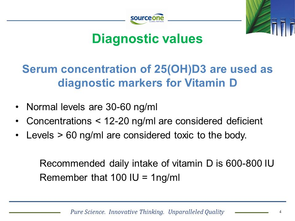 Diagnostic values Serum concentration of 25(OH)D3 are used as diagnostic markers for Vitamin D