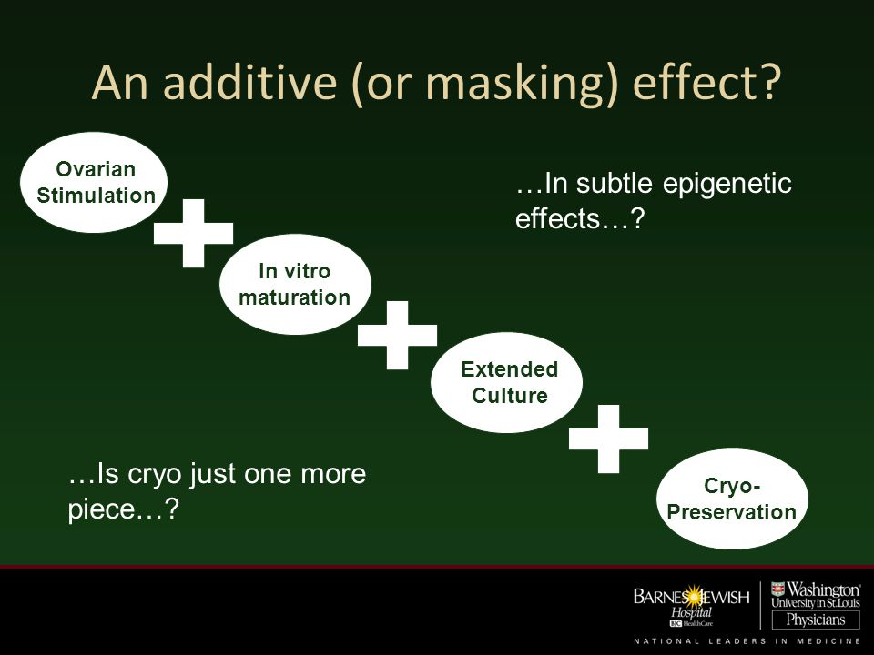An additive (or masking) effect