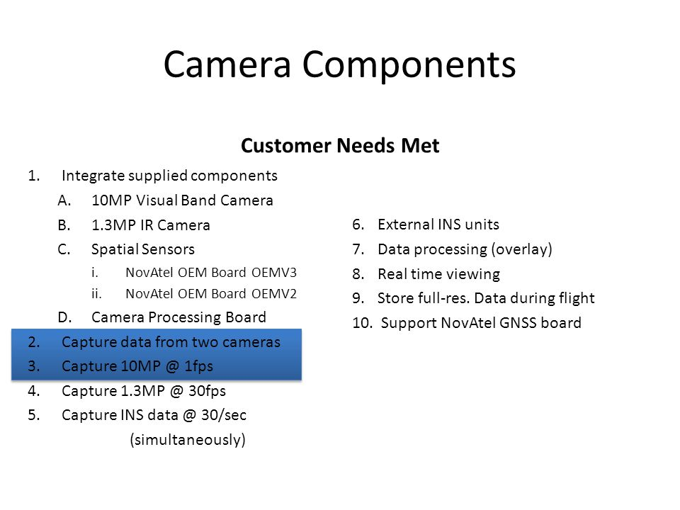 Camera Components Customer Needs Met Integrate supplied components