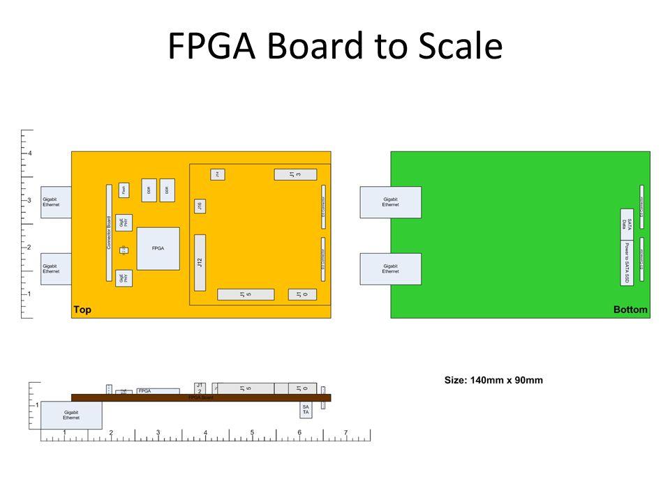 FPGA Board to Scale