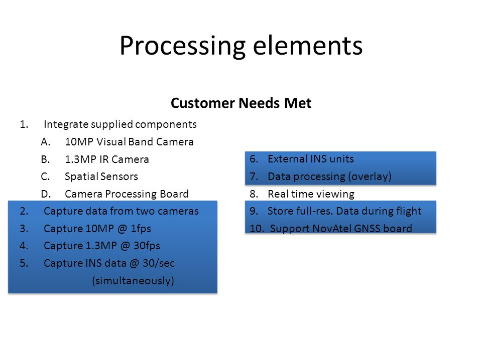 Processing elements Customer Needs Met Integrate supplied components