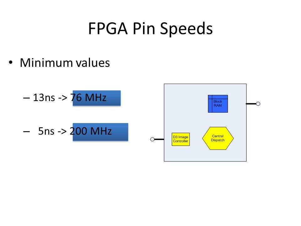 FPGA Pin Speeds Minimum values 13ns -> 76 MHz 5ns -> 200 MHz