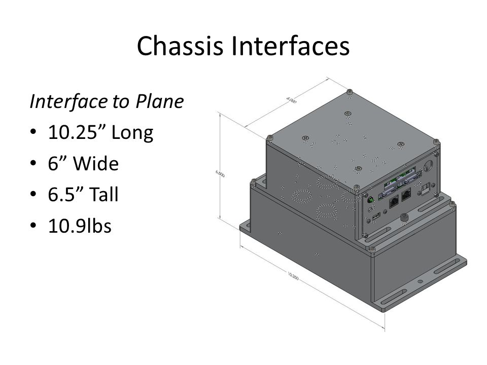Chassis Interfaces Interface to Plane 10.25 Long 6 Wide 6.5 Tall