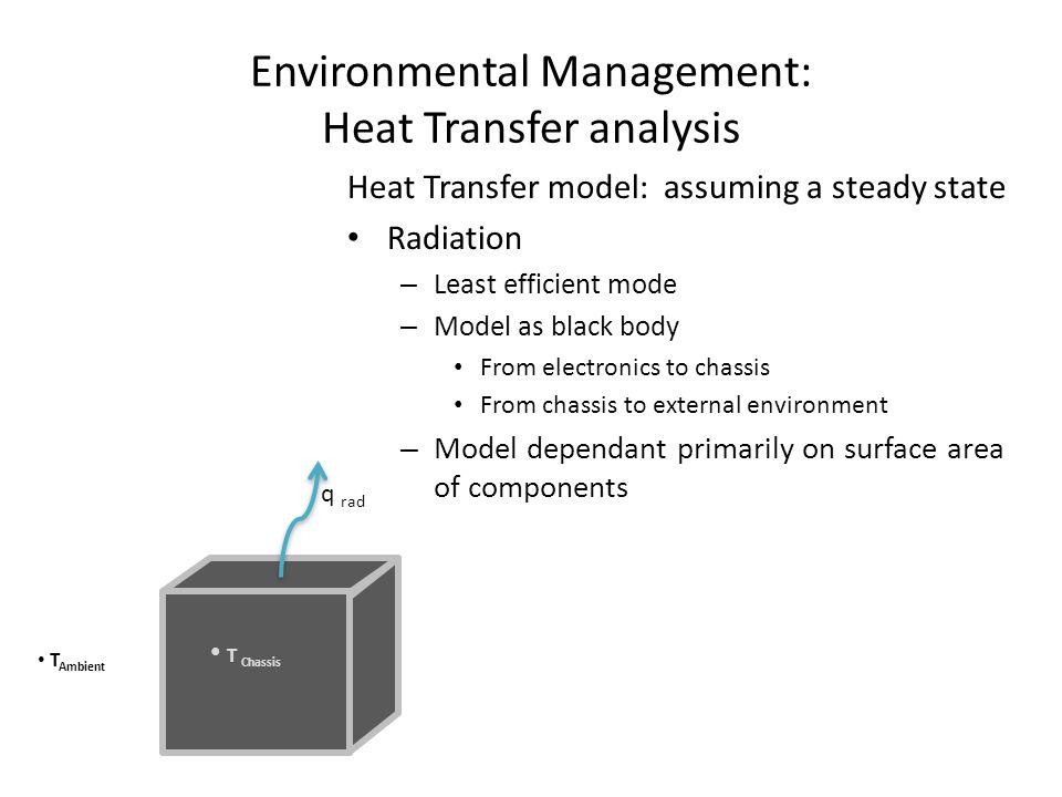Environmental Management: Heat Transfer analysis