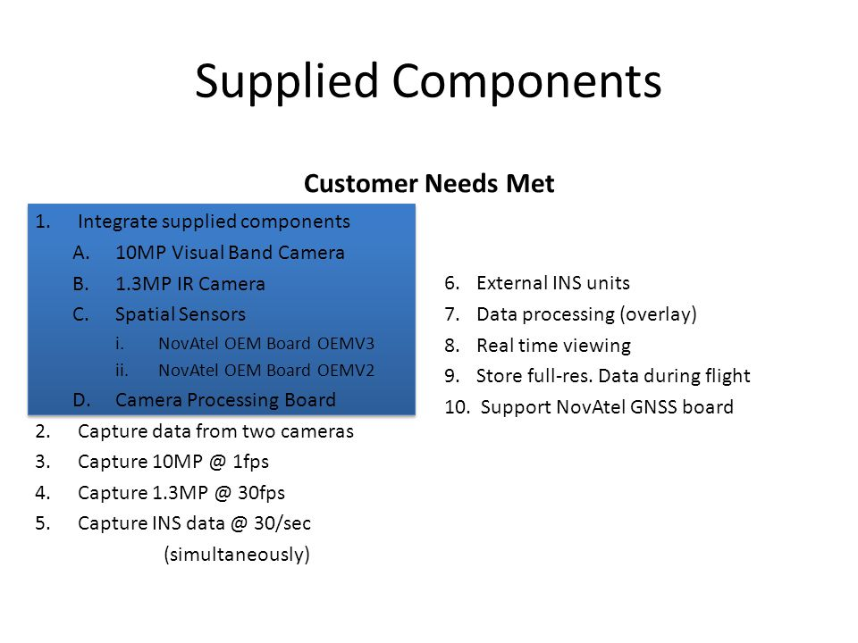 Supplied Components Customer Needs Met Integrate supplied components