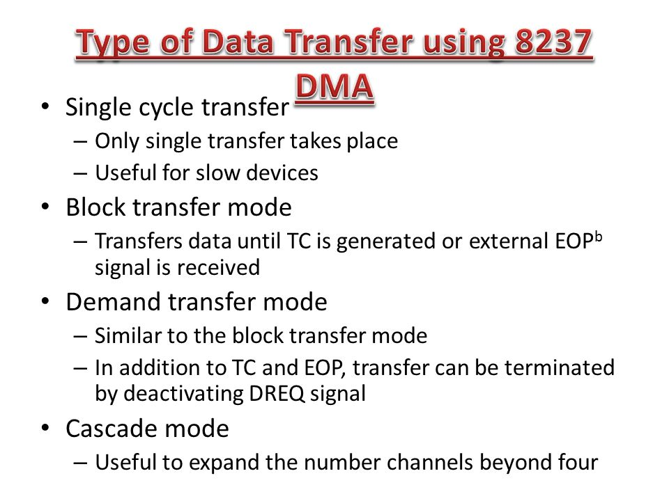 Type of Data Transfer using 8237 DMA
