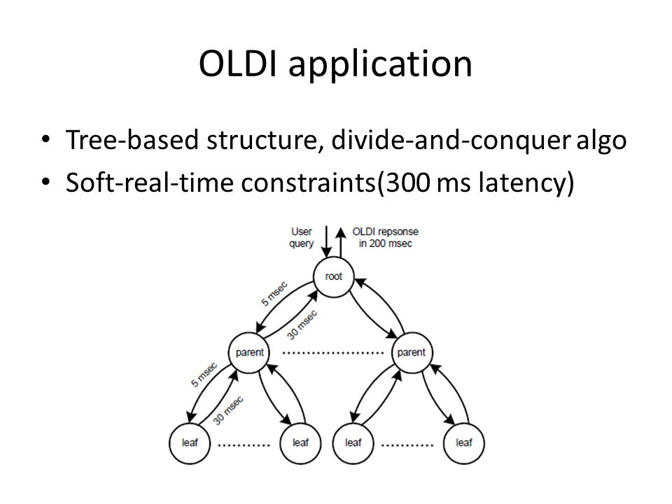 OLDI application Tree-based structure, divide-and-conquer algo