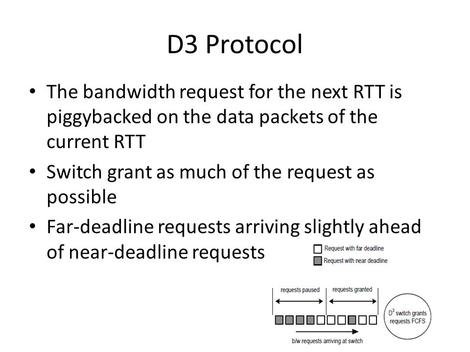D3 Protocol The bandwidth request for the next RTT is piggybacked on the data packets of the current RTT.