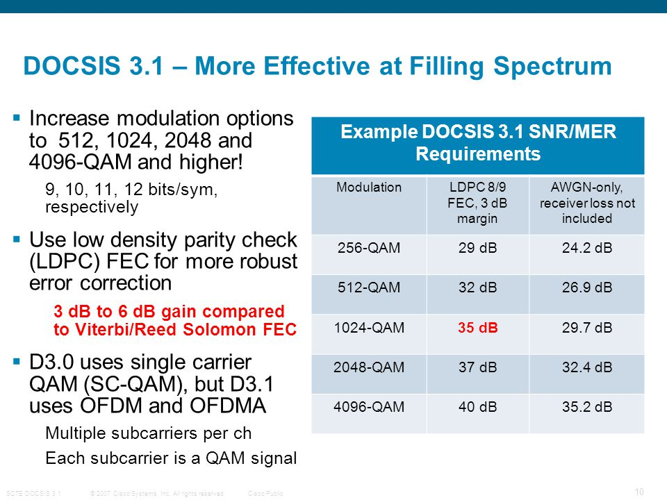 DOCSIS 3.1 – More Effective at Filling Spectrum