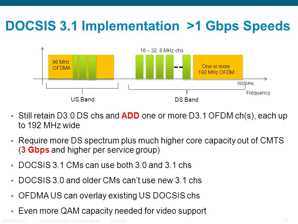 DOCSIS 3.1 Implementation >1 Gbps Speeds