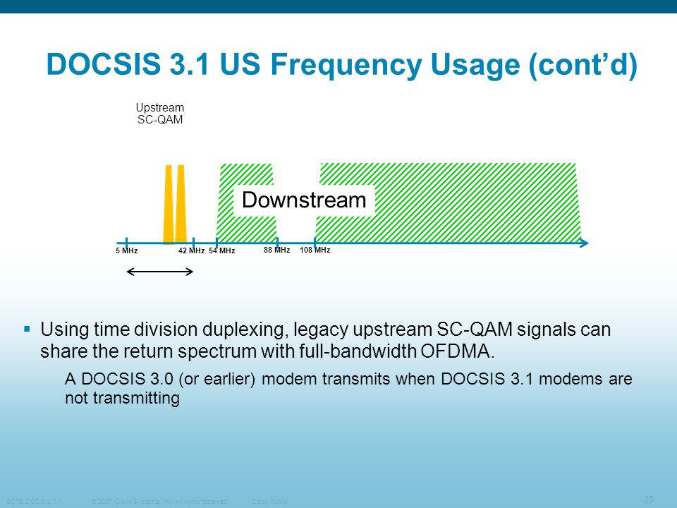 DOCSIS 3.1 US Frequency Usage (cont'd)