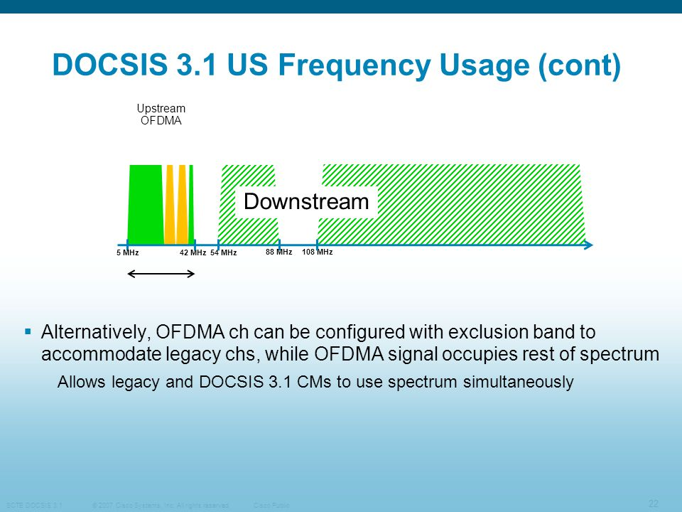 DOCSIS 3.1 US Frequency Usage (cont)