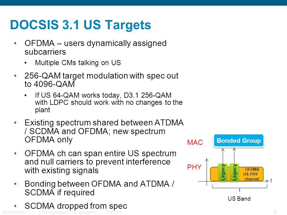DOCSIS 3.1 US Targets OFDMA – users dynamically assigned subcarriers