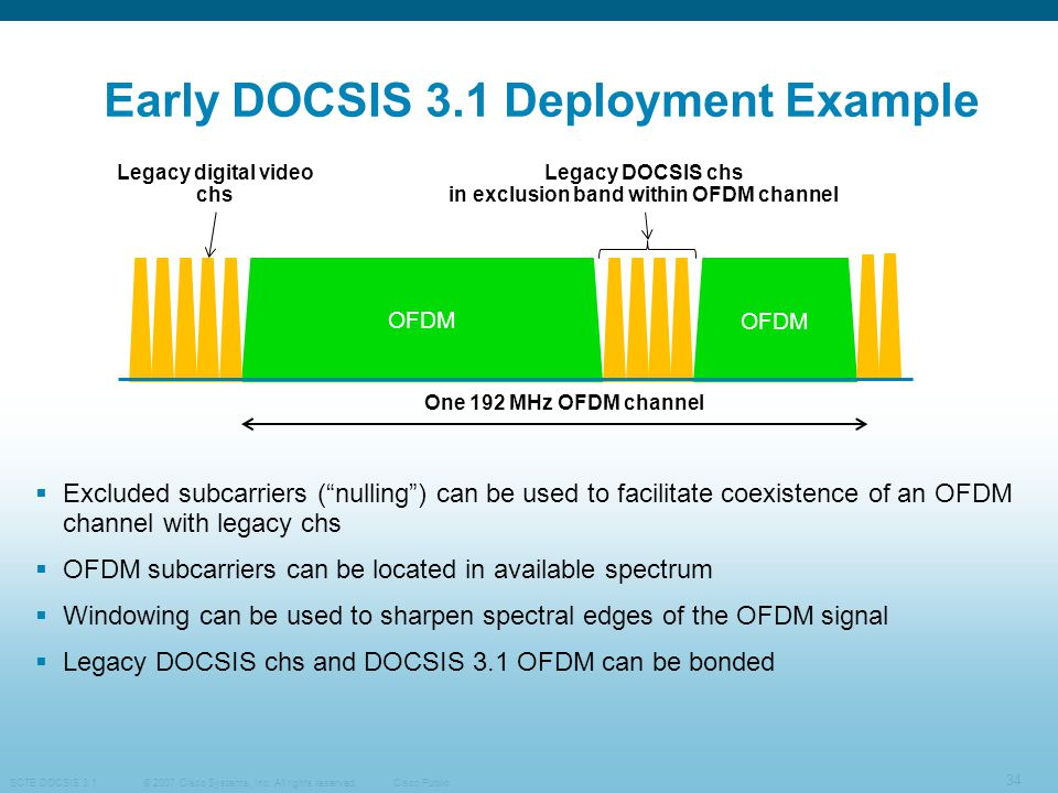 Early DOCSIS 3.1 Deployment Example