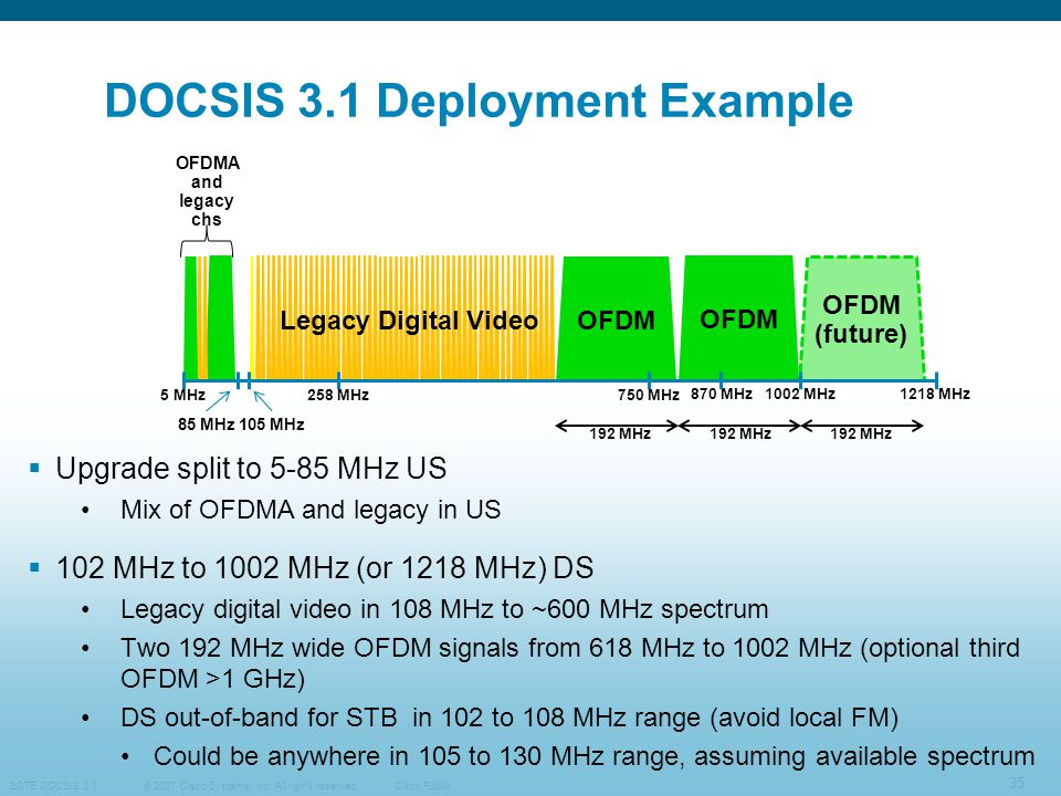 DOCSIS 3.1 Deployment Example