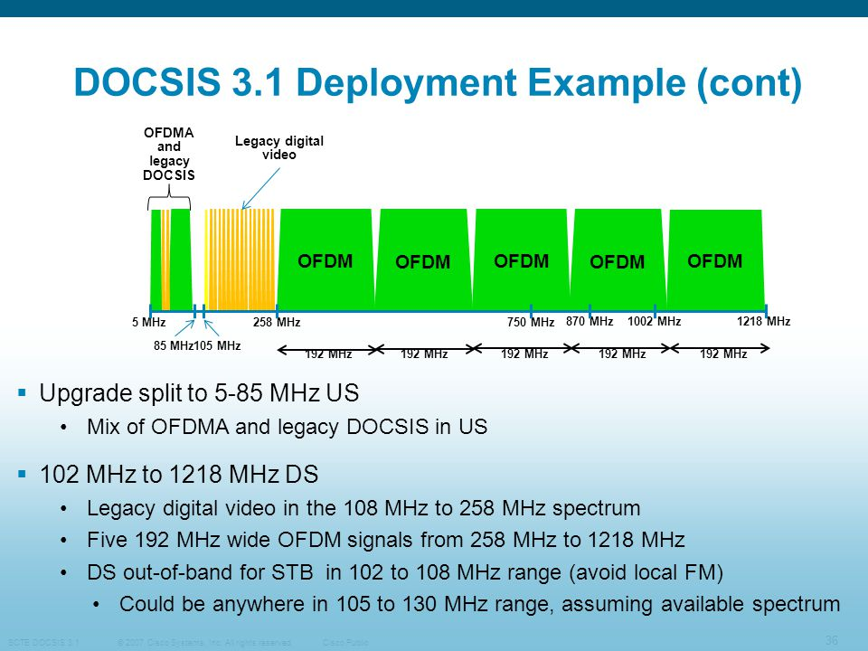 DOCSIS 3.1 Deployment Example (cont)