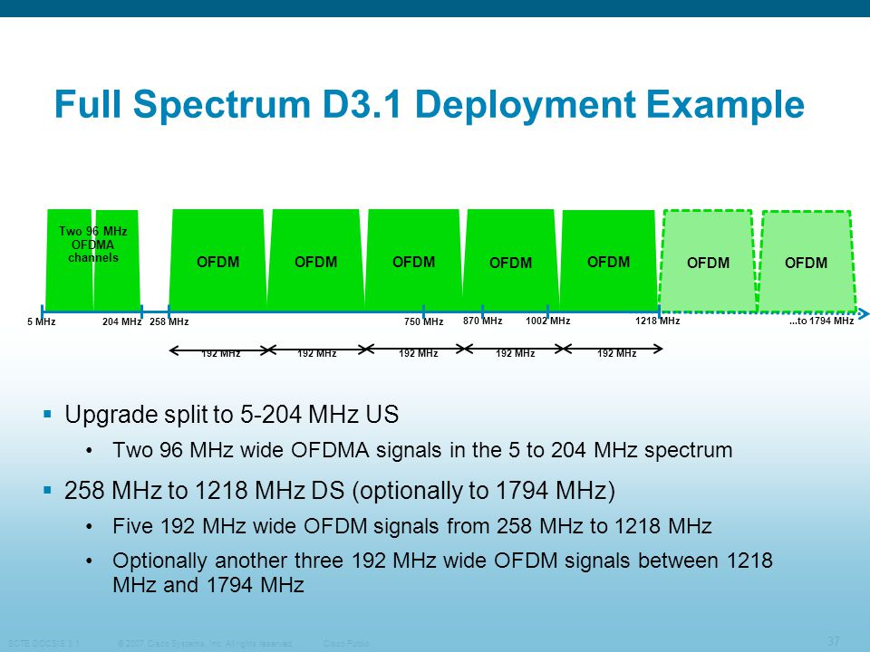 Full Spectrum D3.1 Deployment Example