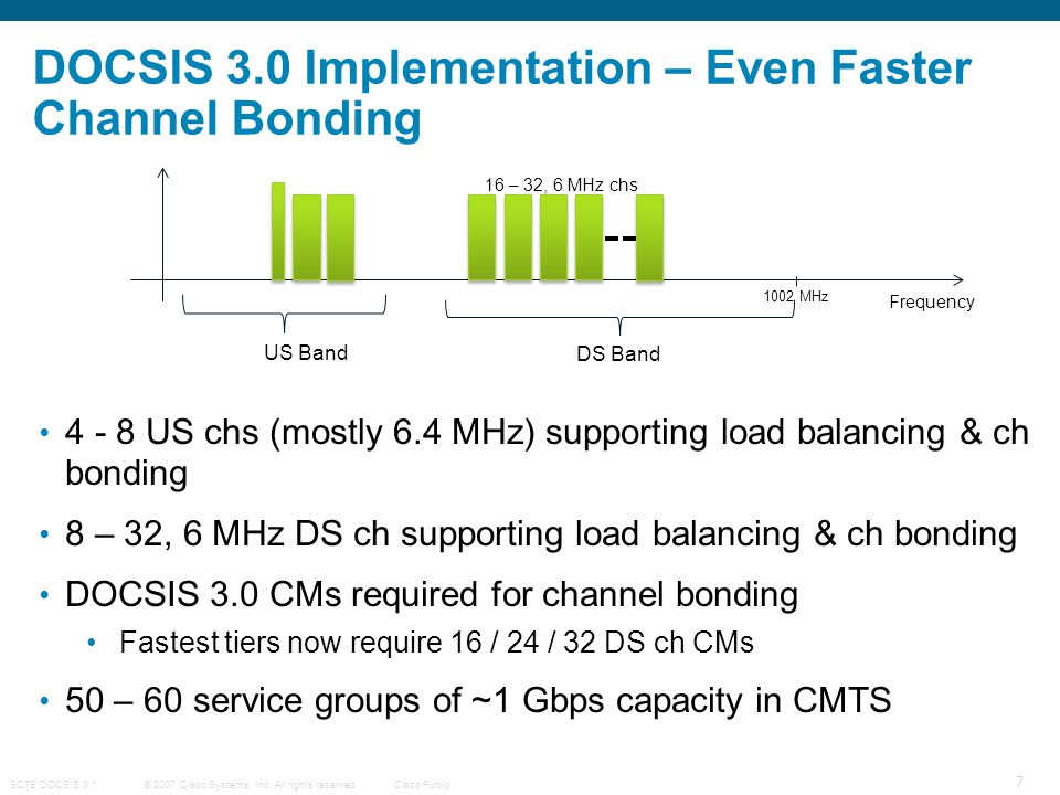 DOCSIS 3.0 Implementation – Even Faster Channel Bonding