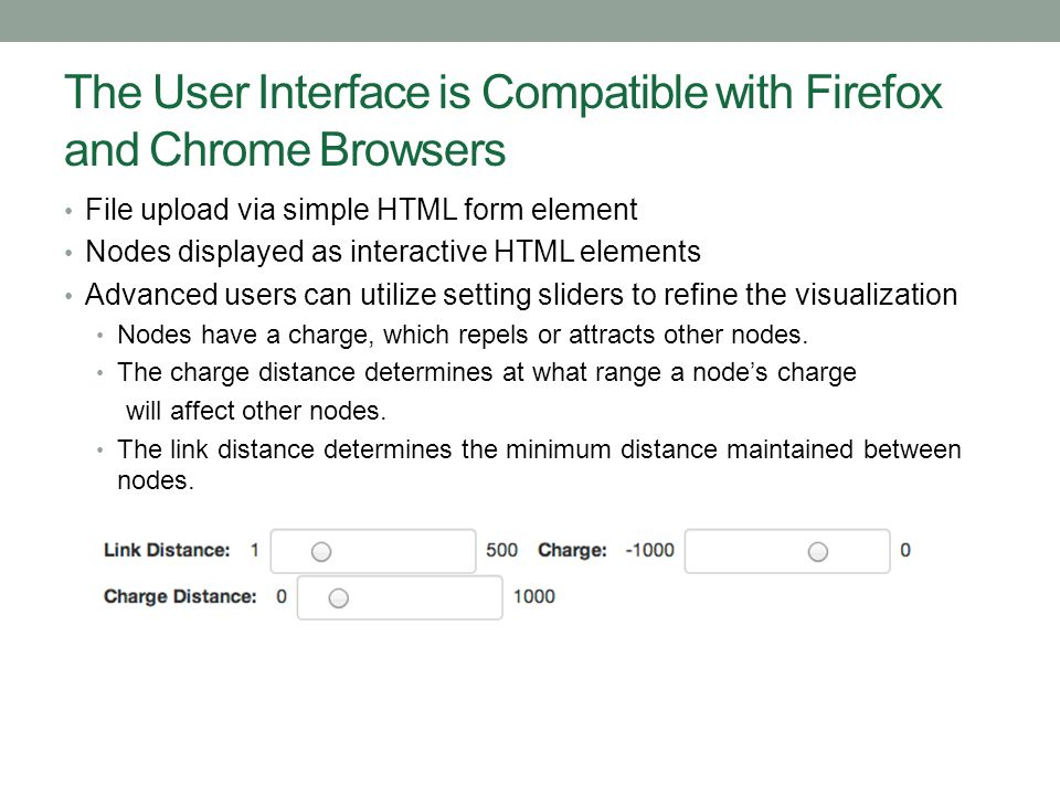 The User Interface is Compatible with Firefox and Chrome Browsers