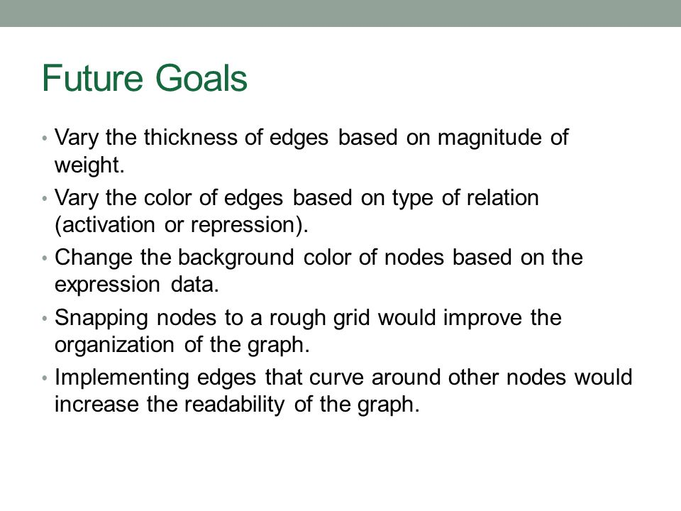 Future Goals Vary the thickness of edges based on magnitude of weight.