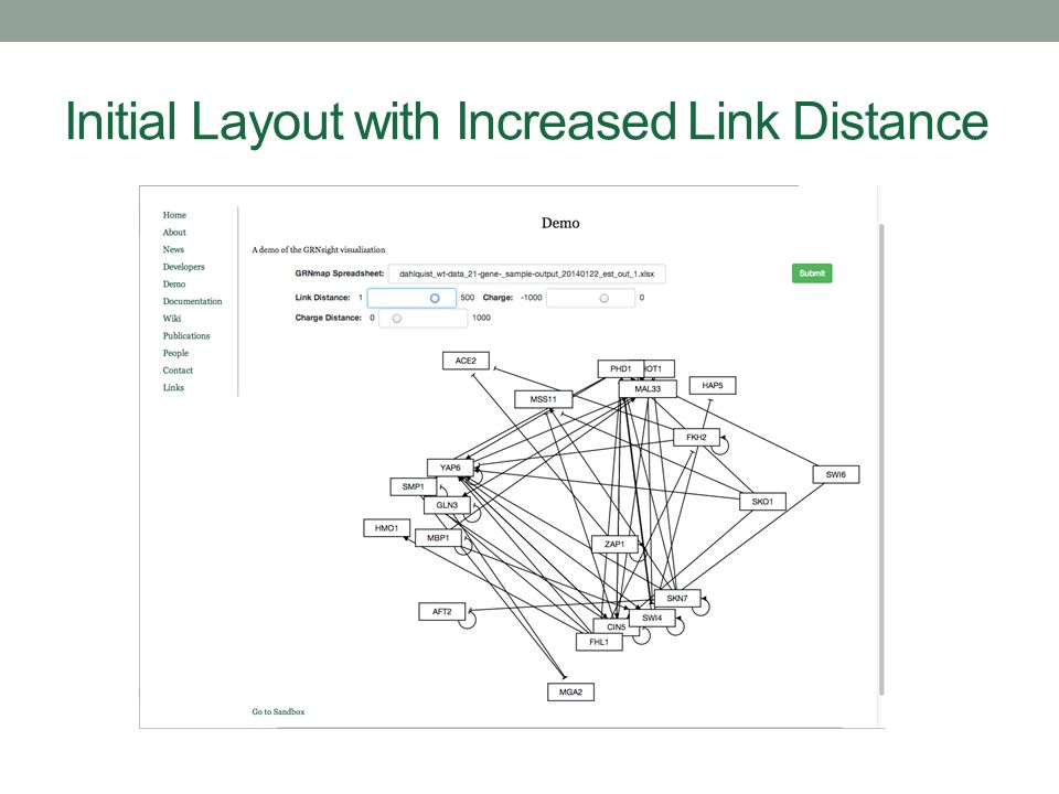 Initial Layout with Increased Link Distance