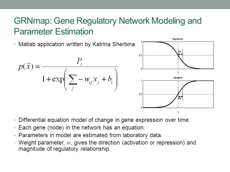 GRNmap: Gene Regulatory Network Modeling and Parameter Estimation