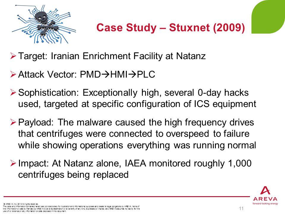 Case Study – Stuxnet (2009) Target: Iranian Enrichment Facility at Natanz. Attack Vector: PMDHMIPLC.