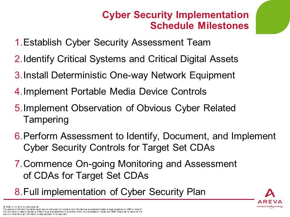 Cyber Security Implementation Schedule Milestones