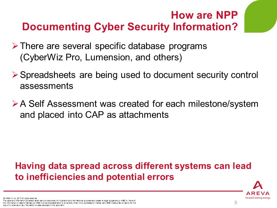 How are NPP Documenting Cyber Security Information