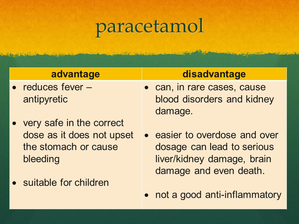 paracetamol advantage disadvantage reduces fever – antipyretic