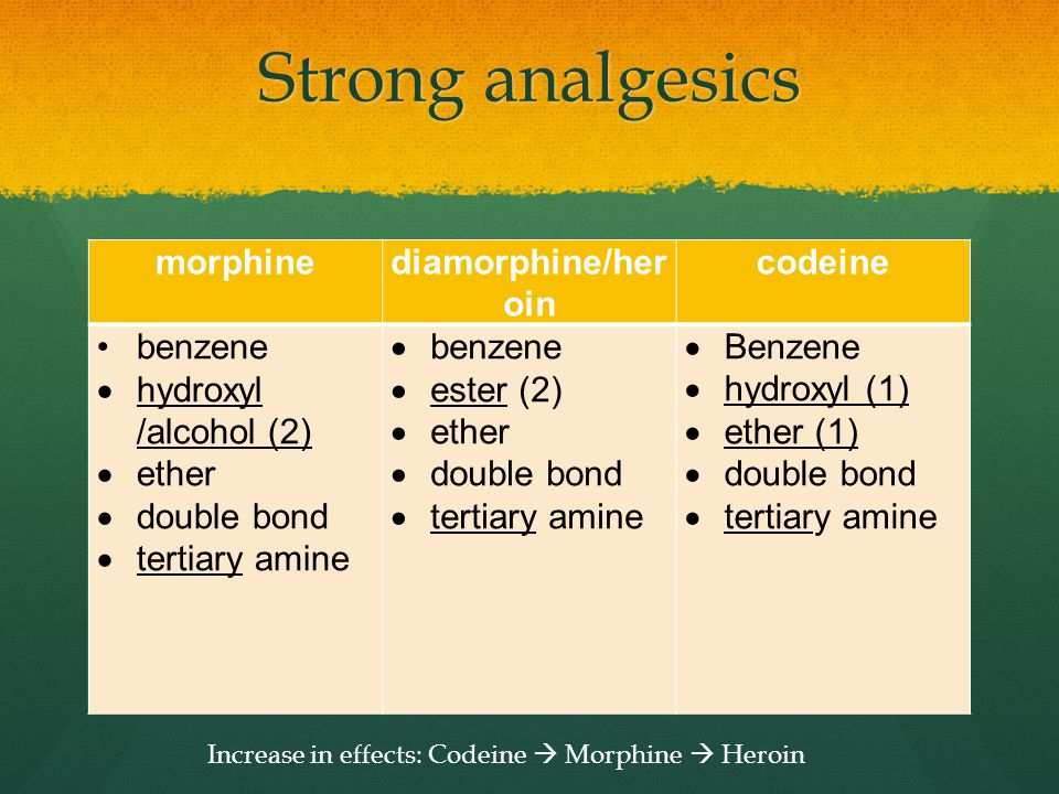 Strong analgesics morphine diamorphine/heroin codeine benzene