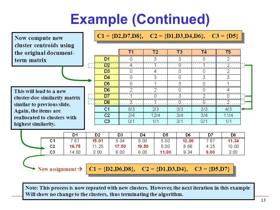 Example (Continued) C1 = {D2,D7,D8}, C2 = {D1,D3,D4,D6}, C3 = {D5}