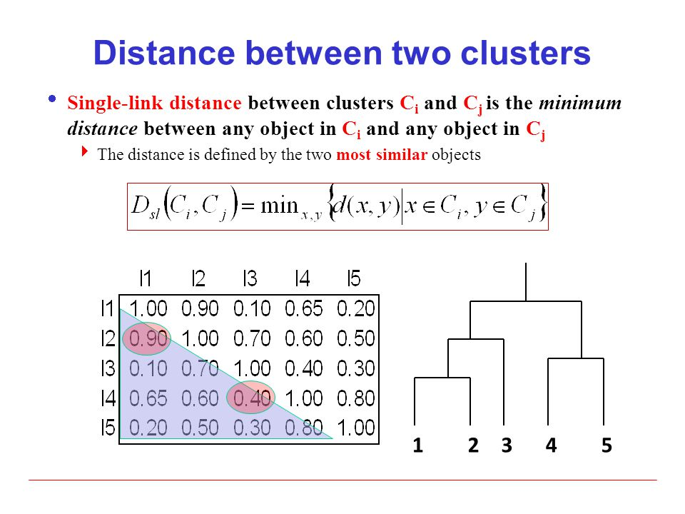 Distance between two clusters