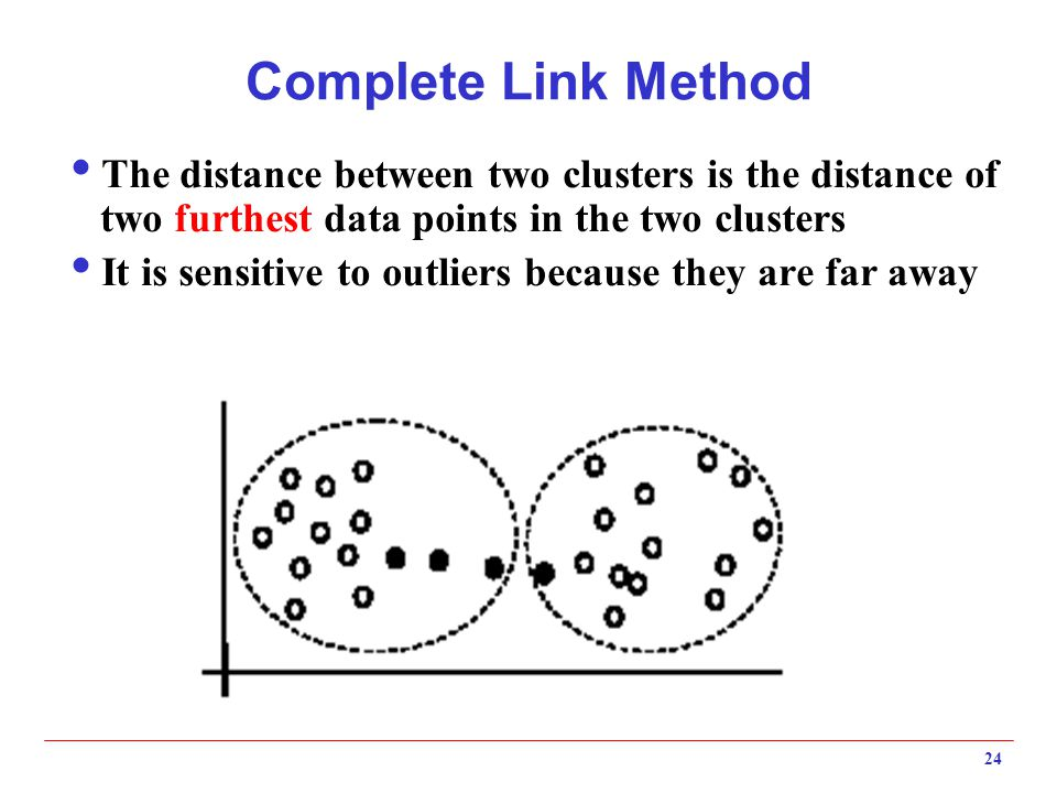 Complete Link Method The distance between two clusters is the distance of two furthest data points in the two clusters.