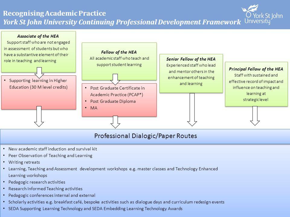 Professional Dialogic/Paper Routes