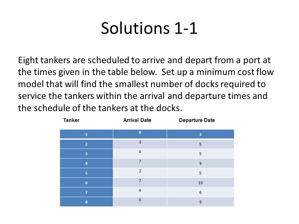 Solutions 1-1