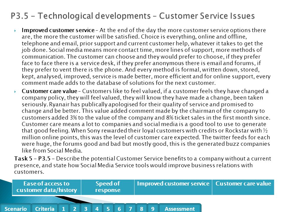 P3.5 - Technological developments – Customer Service Issues