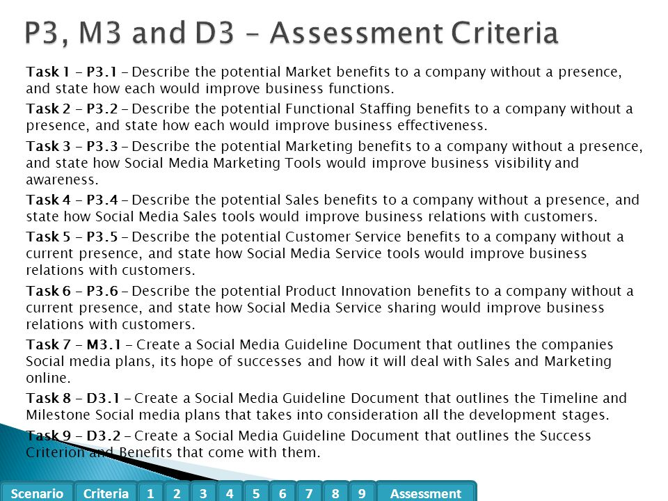 P3, M3 and D3 – Assessment Criteria