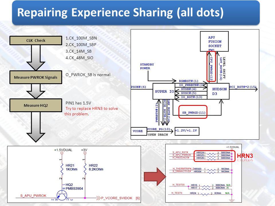 Repairing Experience Sharing (all dots)